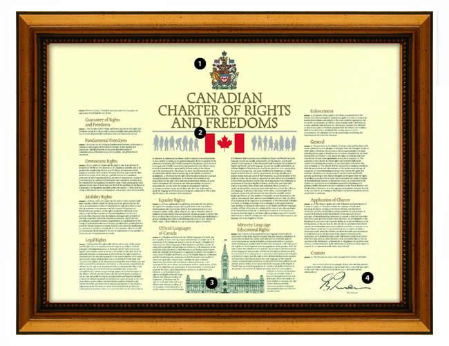 CANADIAN CHARTER OF RIGHTS & FREEDOMS